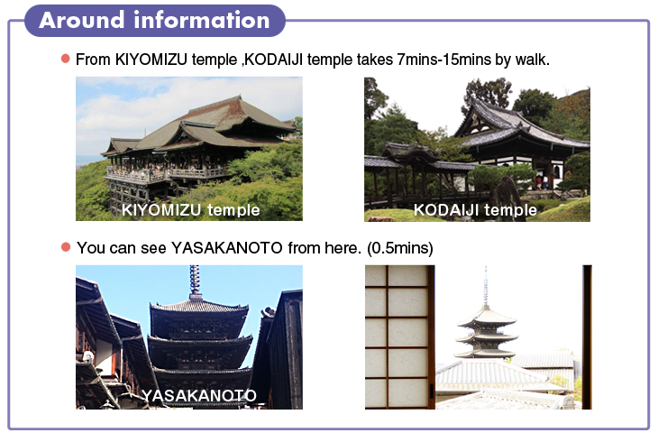 【Tosenkyo Experience】Around Information